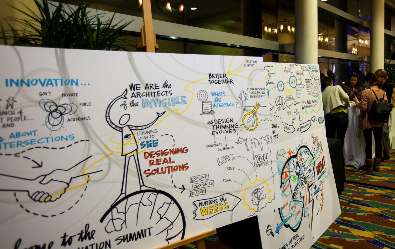global innovation summit san jose silicon valley